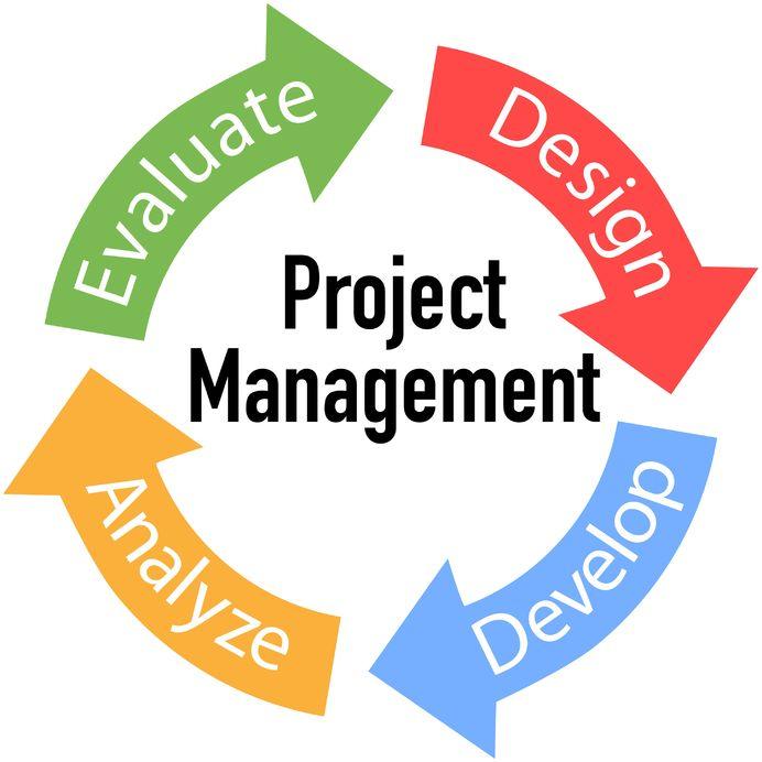 Program-Project-Management